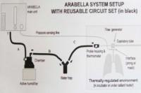 Reusable circuit set