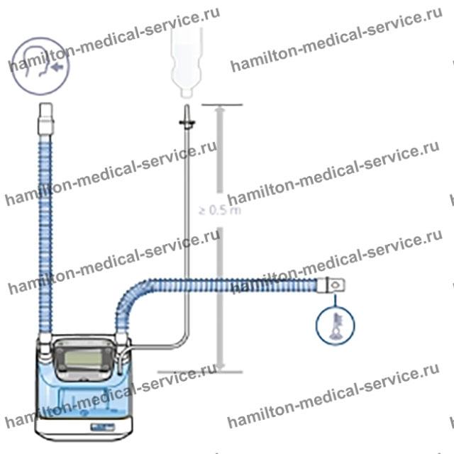 Одноразовый дыхательный контур ИВЛ для взрослых и детей с У-образным разъемом (BC8022)